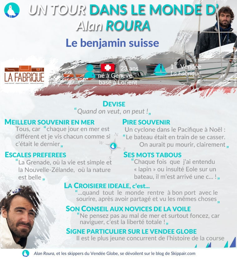 """Fiche """"Un tour dans le monde d'Alan Roura"""", skipper du Vendée Globe 2016 - Skippair"""