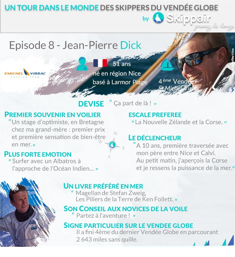 skipper Jean-Pierre Dick